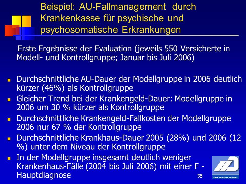 35 Erste Ergebnisse der Evaluation (jeweils 550 Versicherte in Modell- und Kontrollgruppe; Januar bis Juli 2006) Durchschnittliche AU-Dauer der Modell