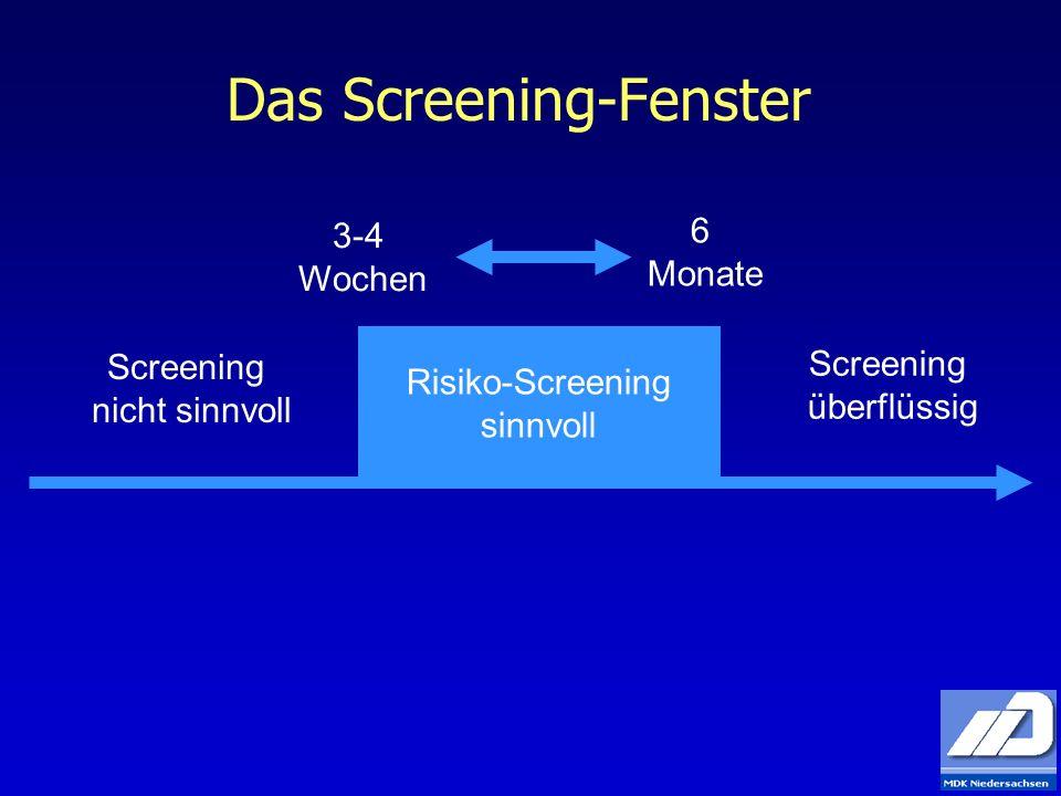 Das Screening-Fenster Risiko-Screening sinnvoll Screening nicht sinnvoll 3-4 Wochen 6 Monate Screening überflüssig