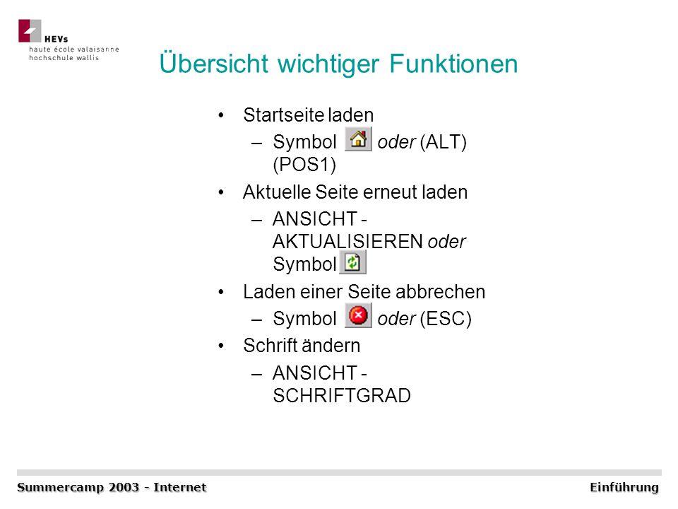 Übersicht wichtiger Funktionen Startseite laden –Symbol oder (ALT) (POS1) Aktuelle Seite erneut laden –ANSICHT - AKTUALISIEREN oder Symbol Laden einer