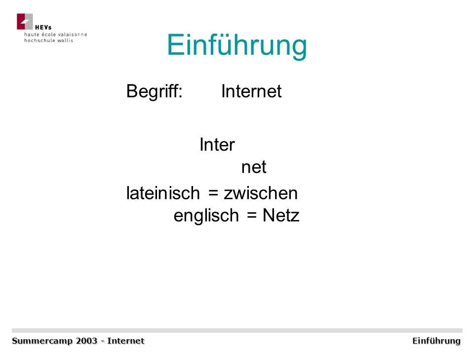 Einführung Begriff:Internet Inter net lateinisch = zwischen englisch = Netz Summercamp 2003 - Internet Einführung