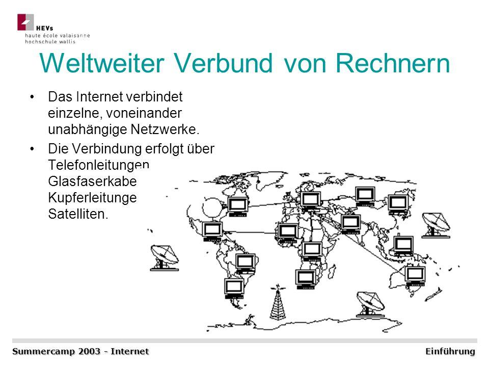 Weltweiter Verbund von Rechnern Das Internet verbindet einzelne, voneinander unabhängige Netzwerke. Die Verbindung erfolgt über Telefonleitungen, Glas