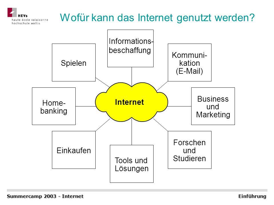 Wofür kann das Internet genutzt werden? Forschen und Studieren Tools und Lösungen Business und Marketing Informations- beschaffung Spielen Einkaufen H