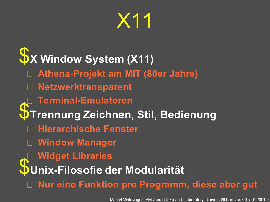 Marcel Waldvogel, IBM Zurich Research Laboratory, Universität Konstanz, 15.10.2001, 5 Zeichenoperationen X-Server Verwaltet Bildschirm und Schriftsätze Zeichnet direkt in Grafikspeicher ohne Zutun des Betriebssystems evt.