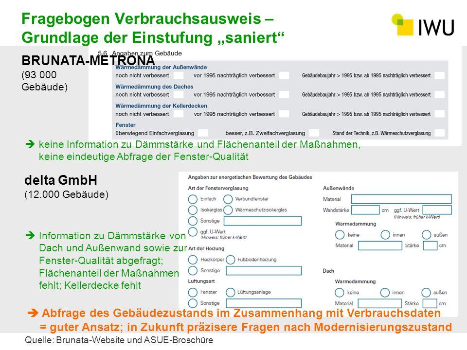 Fragebogen Verbrauchsausweis – Grundlage der Einstufung saniert BRUNATA-METRONA (93 000 Gebäude) delta GmbH (12.000 Gebäude) Quelle: Brunata-Website u