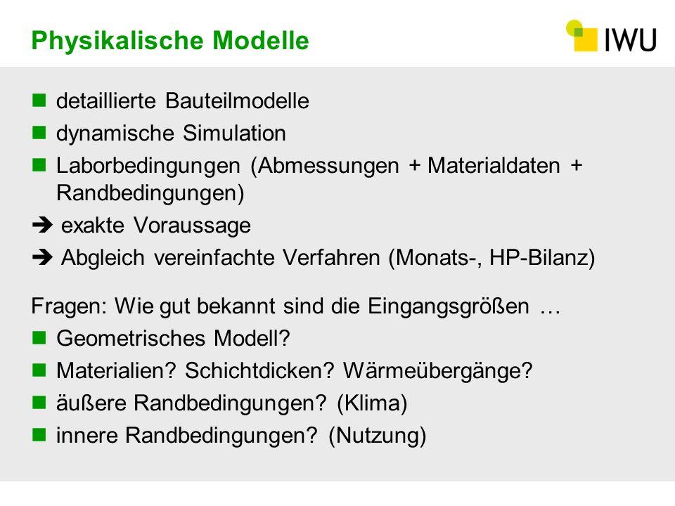 Physikalische Modelle detaillierte Bauteilmodelle dynamische Simulation Laborbedingungen (Abmessungen + Materialdaten + Randbedingungen) exakte Voraus