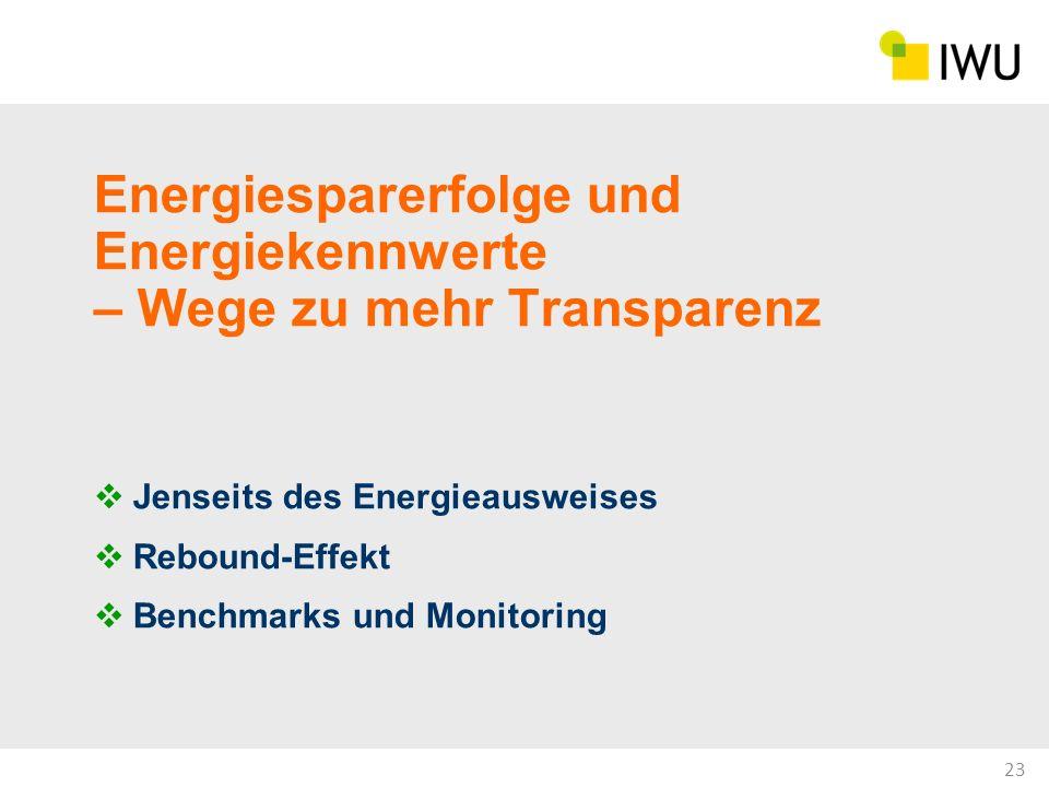 Energiesparerfolge und Energiekennwerte – Wege zu mehr Transparenz Jenseits des Energieausweises Rebound-Effekt Benchmarks und Monitoring 23