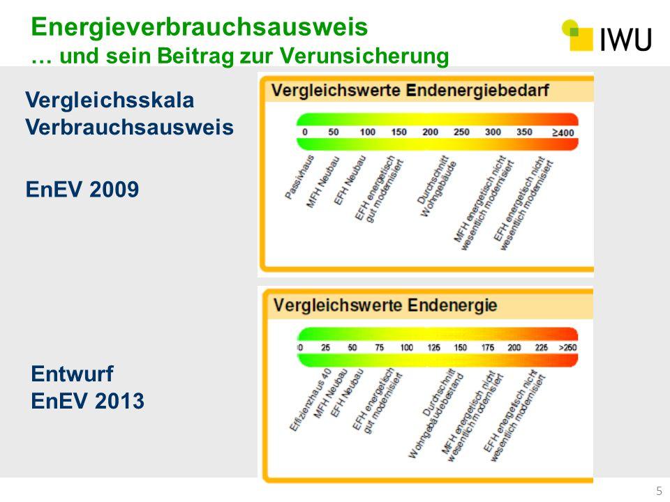 Energieverbrauchsausweis … und sein Beitrag zur Verunsicherung 5 EnEV 2009 Entwurf EnEV 2013 Vergleichsskala Verbrauchsausweis