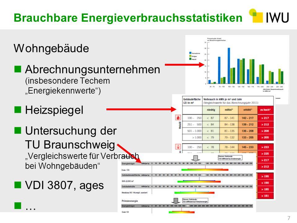 Brauchbare Energieverbrauchsstatistiken 7 Wohngebäude Abrechnungsunternehmen (insbesondere Techem Energiekennwerte) Heizspiegel Untersuchung der TU Br
