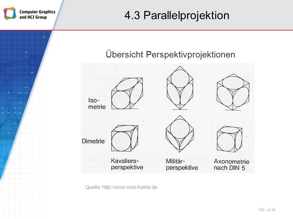 4.3 Parallelprojektion CG – 4.14 Übersicht Perspektivprojektionen Quelle: http://www.wosi-home.de