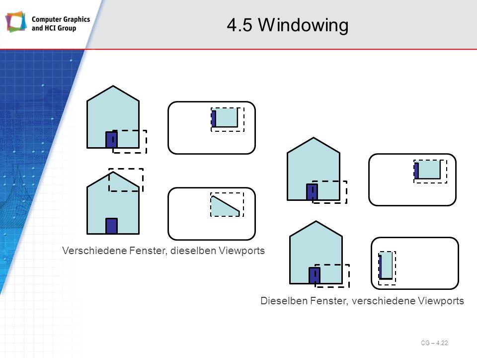4.5 Windowing CG – 4.22 Verschiedene Fenster, dieselben Viewports Dieselben Fenster, verschiedene Viewports