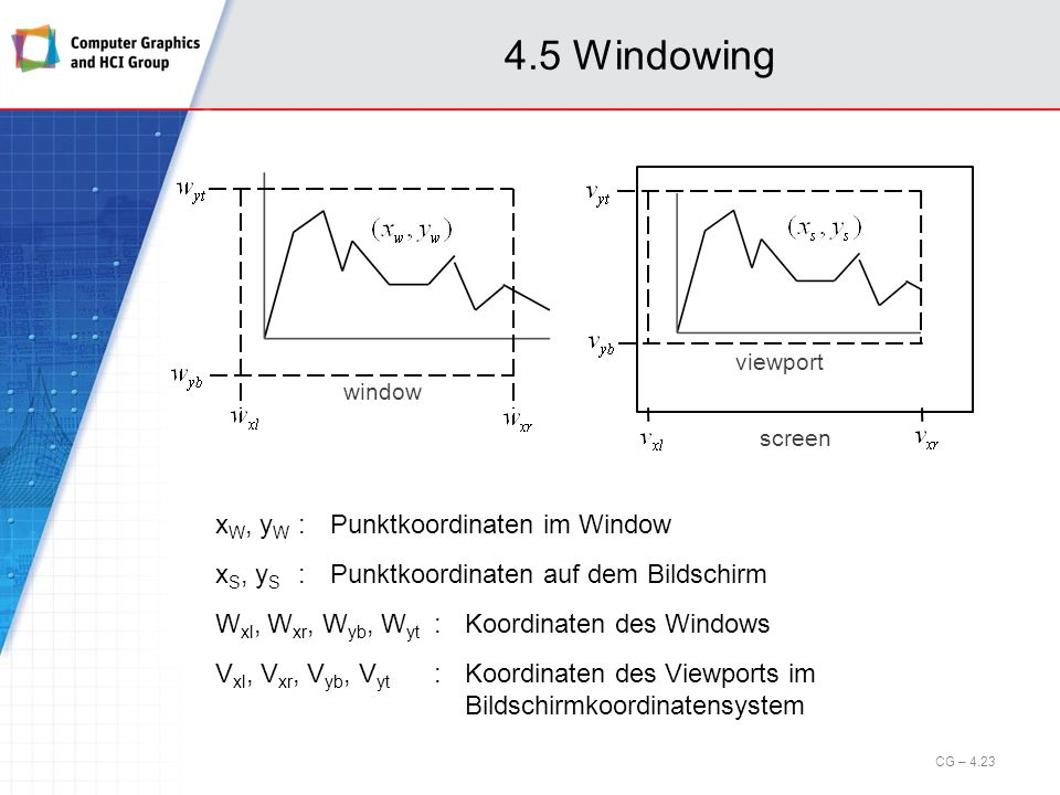 4.5 Windowing x W, y W :Punktkoordinaten im Window x S, y S :Punktkoordinaten auf dem Bildschirm W xl, W xr, W yb, W yt :Koordinaten des Windows V xl, V xr, V yb, V yt :Koordinaten des Viewports im Bildschirmkoordinatensystem CG – 4.23 window screen viewport