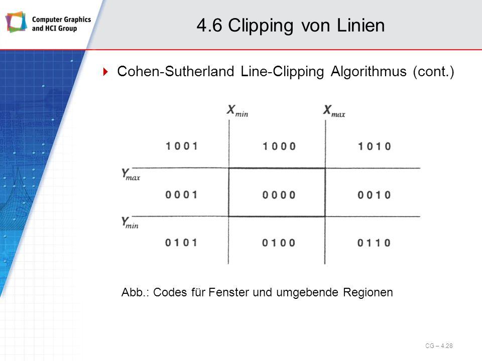 4.6 Clipping von Linien Cohen-Sutherland Line-Clipping Algorithmus (cont.) Abb.: Codes für Fenster und umgebende Regionen CG – 4.28