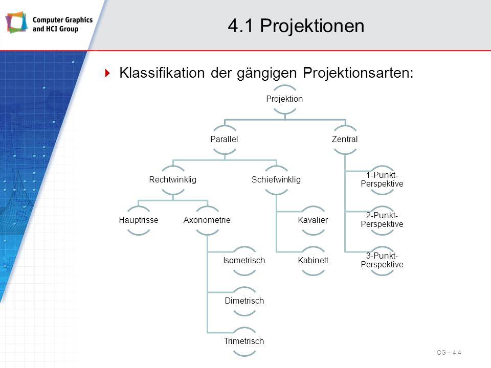 4.1 Projektionen Klassifikation der gängigen Projektionsarten: CG – 4.4 Projektion Parallel Rechtwinklig HauptrisseAxonometrie Isometrisch Dimetrisch