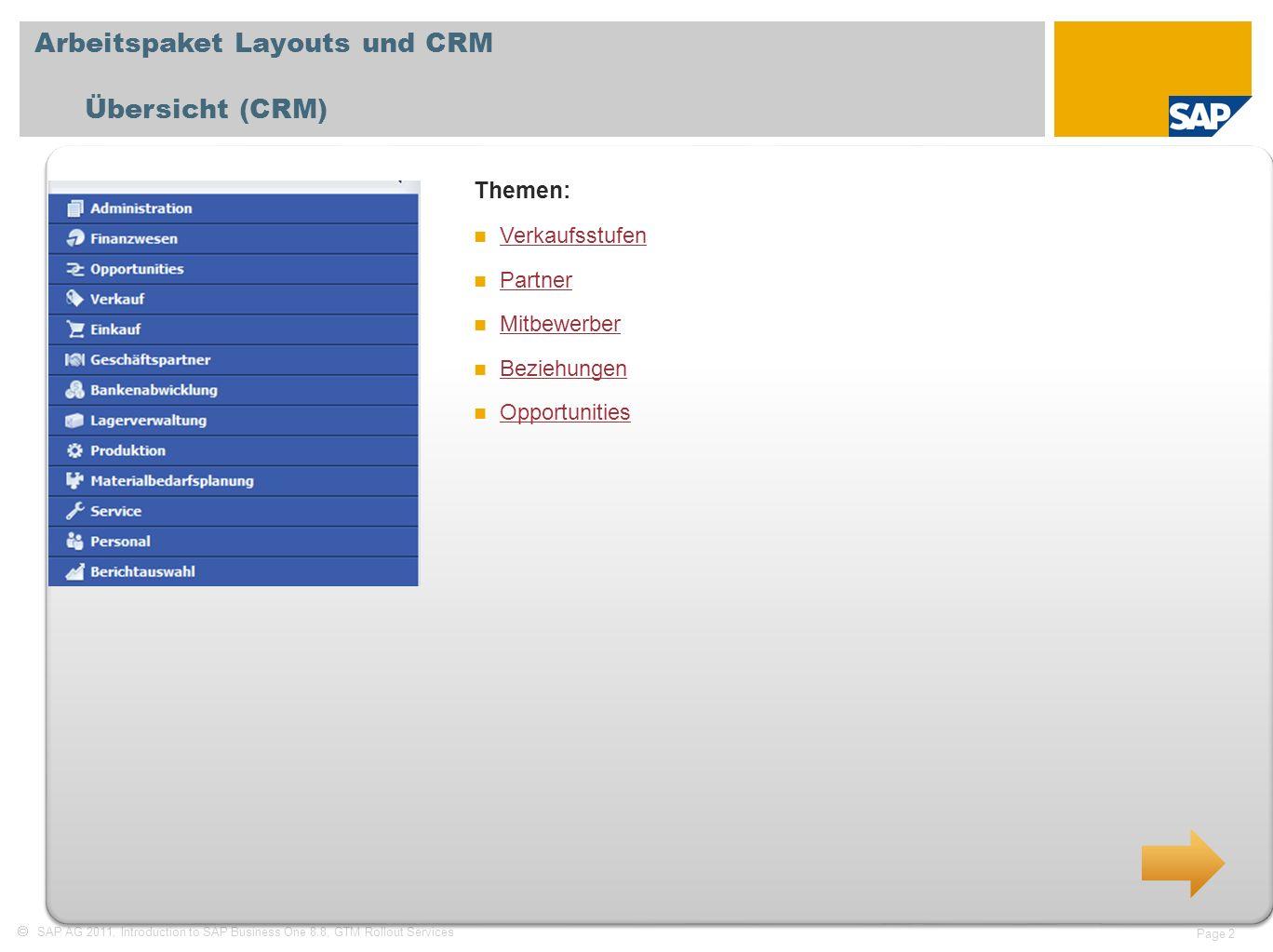 SAP AG 2011, Introduction to SAP Business One 8.8, GTM Rollout Services Page 2 Arbeitspaket Layouts und CRM Übersicht (CRM) Themen: Verkaufsstufen Partner Mitbewerber Beziehungen Opportunities