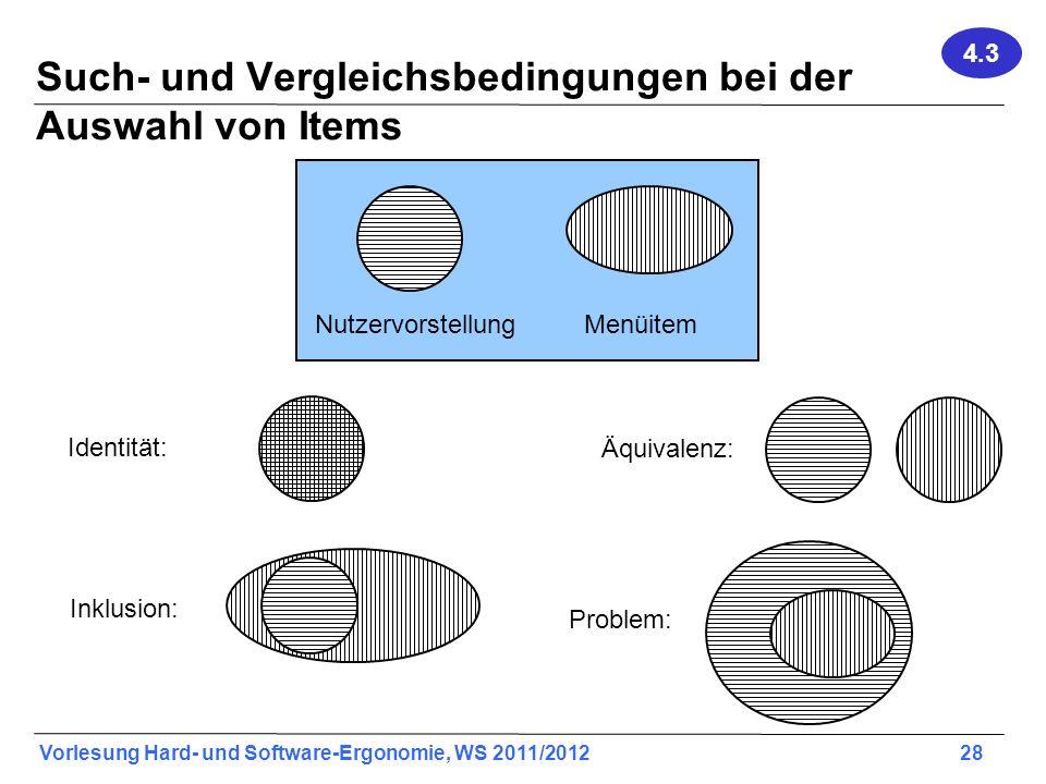 Vorlesung Hard- und Software-Ergonomie, WS 2011/2012 28 Such- und Vergleichsbedingungen bei der Auswahl von Items NutzervorstellungMenüitem Identität: