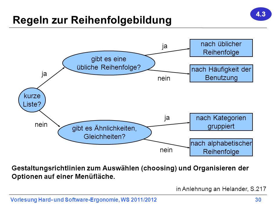 Vorlesung Hard- und Software-Ergonomie, WS 2011/2012 30 Regeln zur Reihenfolgebildung ja nein nach üblicher Reihenfolge nach Häufigkeit der Benutzung