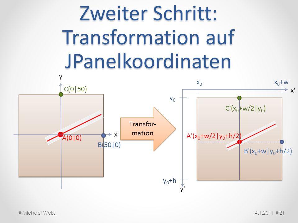 Zweiter Schritt: Transformation auf JPanelkoordinaten 214.1.2011Michael Weiss Transfor- mation x' y' x y A(0|0) B(50|0) C(0|50) A'(x 0 +w/2|y 0 +h/2)