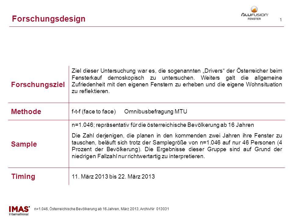 n=1.046, Österreichische Bevölkerung ab 16 Jahren, März 2013, ArchivNr 013031 1 Forschungsdesign Forschungsziel Ziel dieser Untersuchung war es, die sogenannten Drivers der Österreicher beim Fensterkauf demoskopisch zu untersuchen.
