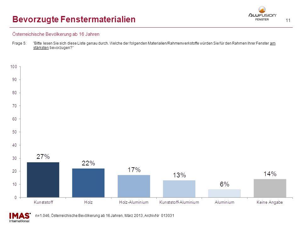 n=1.046, Österreichische Bevölkerung ab 16 Jahren, März 2013, ArchivNr 013031 10 Wichtige Faktoren für den Fensterkauf Frage 4: Denken Sie jetzt wieder ganz allgemein an den Kauf von Fenstern.
