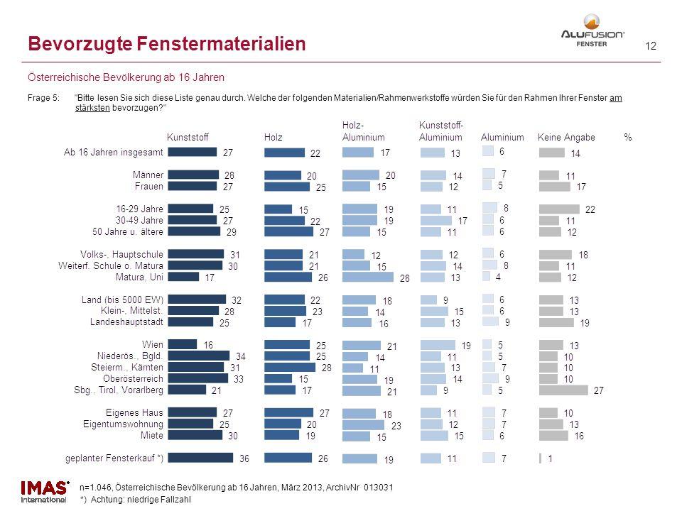 n=1.046, Österreichische Bevölkerung ab 16 Jahren, März 2013, ArchivNr 013031 11 Bevorzugte Fenstermaterialien Frage 5: Bitte lesen Sie sich diese Liste genau durch.