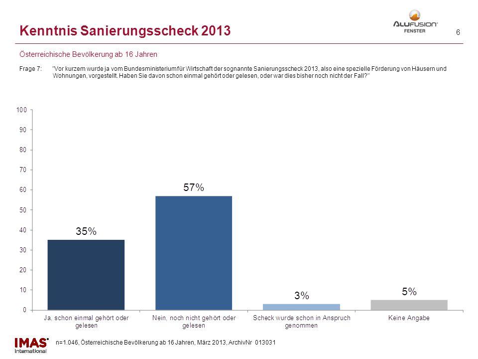 n=1.046, Österreichische Bevölkerung ab 16 Jahren, März 2013, ArchivNr 013031 5 Gebäudealter Frage 10: Nun noch eine Frage zu Ihrer aktuellen Wohnsituation, also Ihrem Haus, Ihrer Wohnung usw.