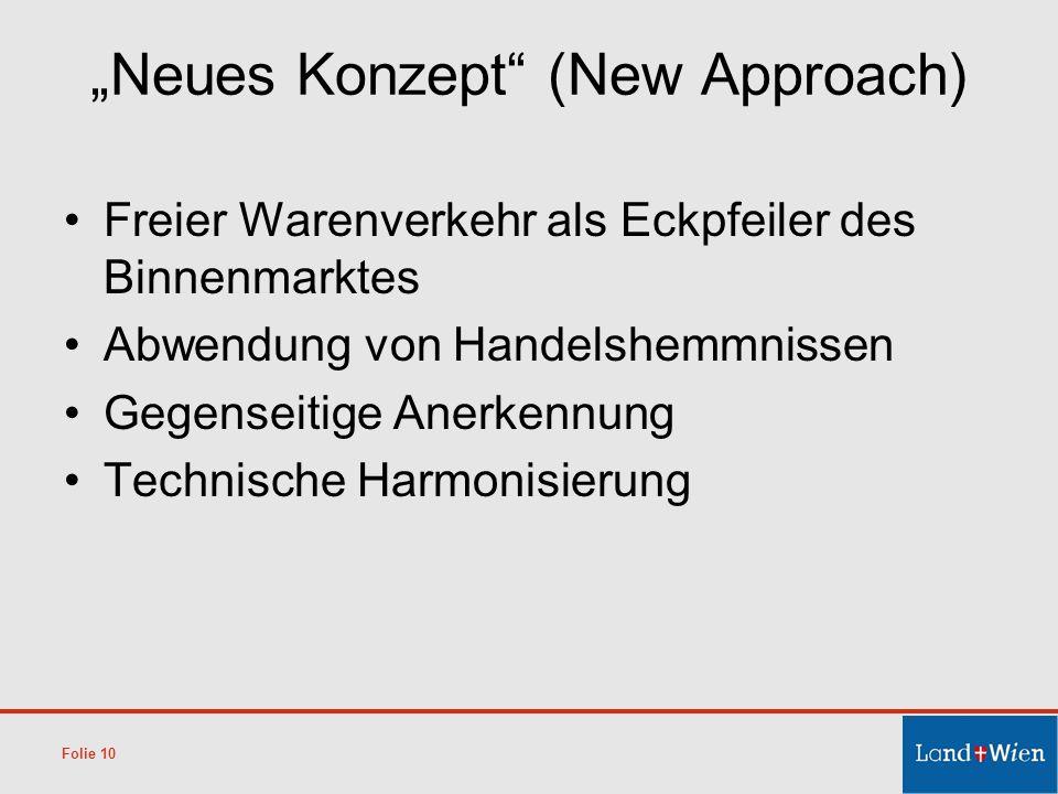 Neues Konzept (New Approach) Freier Warenverkehr als Eckpfeiler des Binnenmarktes Abwendung von Handelshemmnissen Gegenseitige Anerkennung Technische