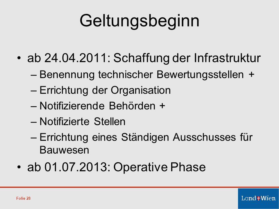 Geltungsbeginn ab 24.04.2011: Schaffung der Infrastruktur –Benennung technischer Bewertungsstellen + –Errichtung der Organisation –Notifizierende Behö