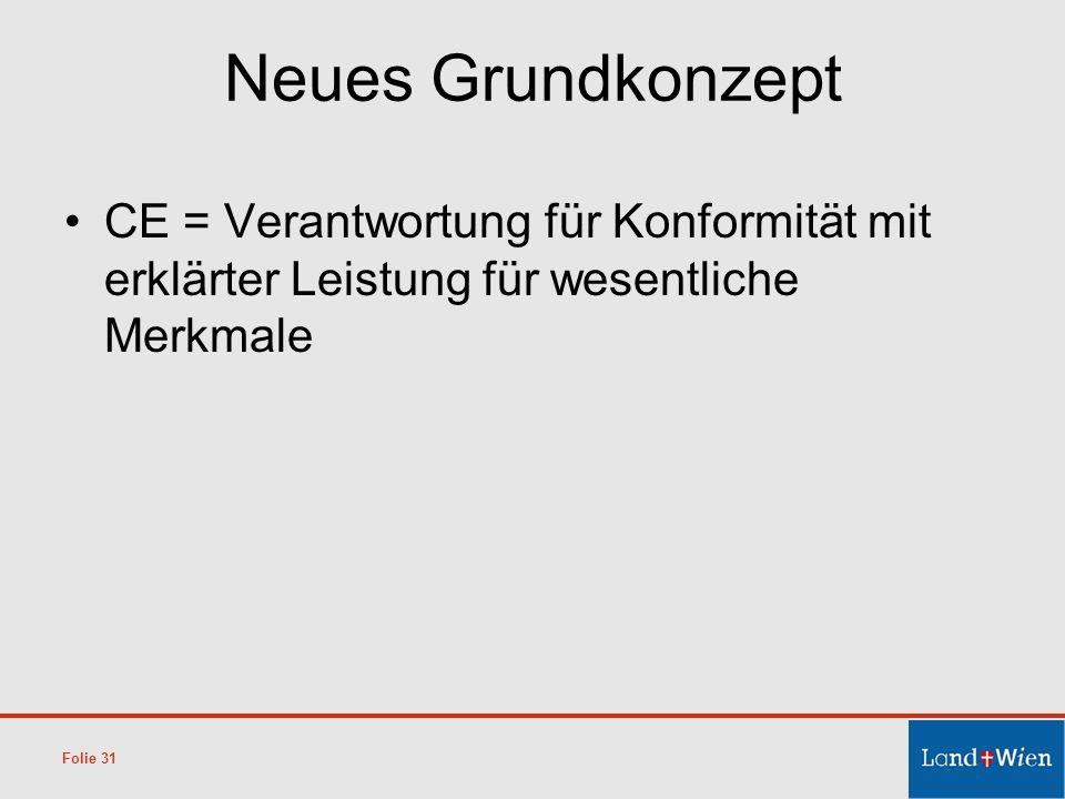 Neues Grundkonzept CE = Verantwortung für Konformität mit erklärter Leistung für wesentliche Merkmale Folie 31