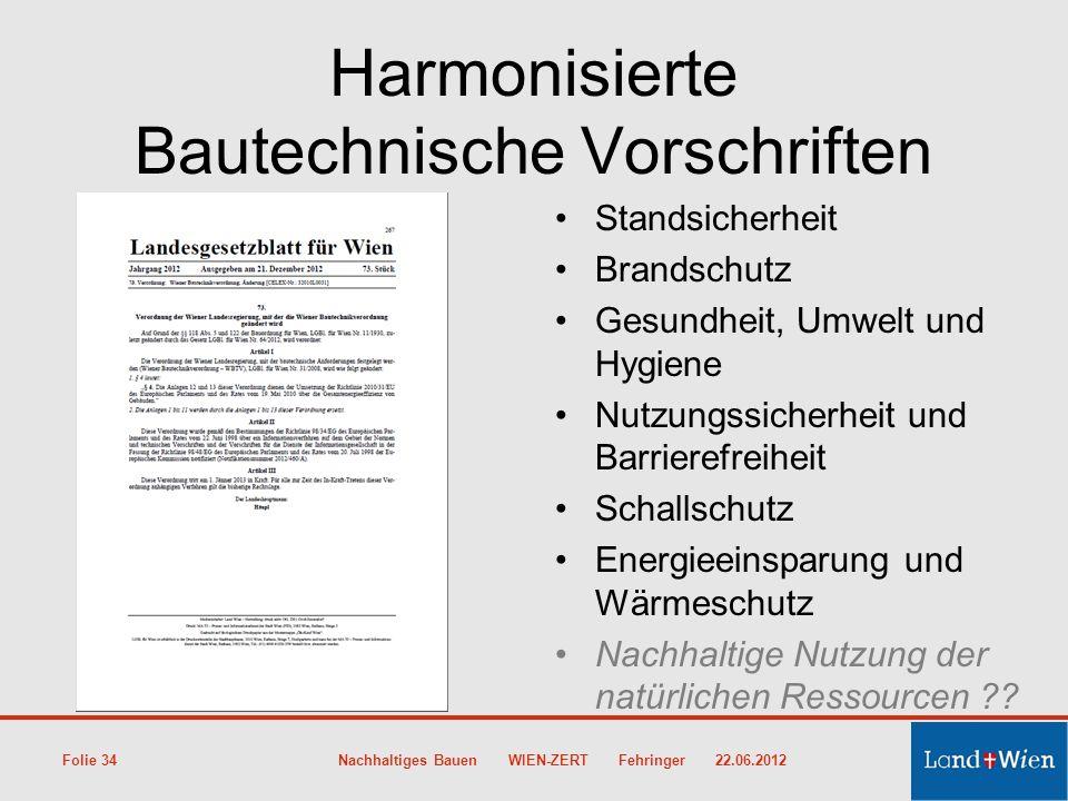 Nachhaltiges Bauen WIEN-ZERT Fehringer 22.06.2012 Harmonisierte Bautechnische Vorschriften Standsicherheit Brandschutz Gesundheit, Umwelt und Hygiene
