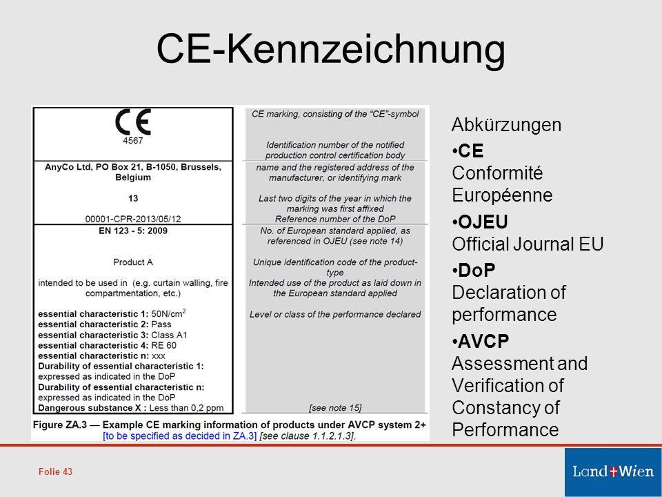 CE-Kennzeichnung Abkürzungen CE Conformité Européenne OJEU Official Journal EU DoP Declaration of performance AVCP Assessment and Verification of Cons