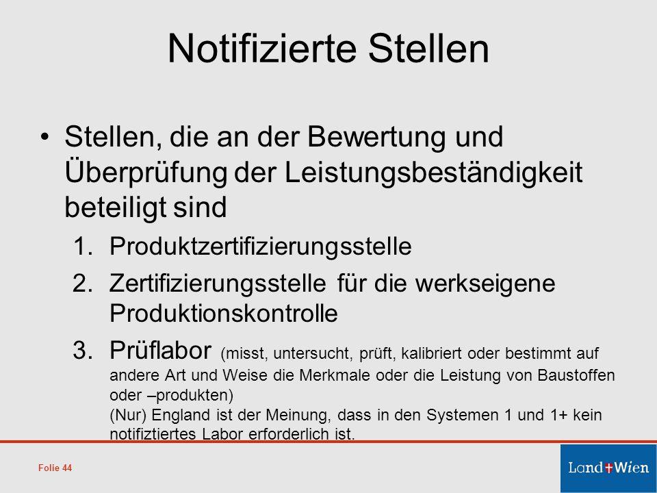 Notifizierte Stellen Stellen, die an der Bewertung und Überprüfung der Leistungsbeständigkeit beteiligt sind 1.Produktzertifizierungsstelle 2.Zertifiz