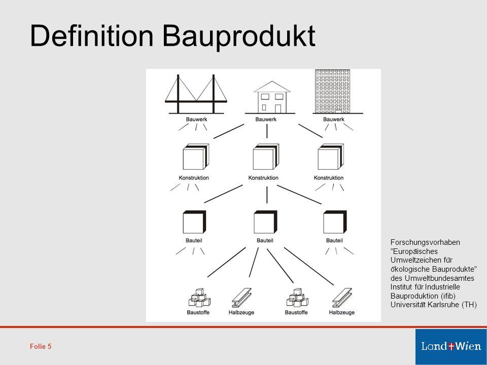 Definition Bauprodukt Folie 5 Forschungsvorhaben