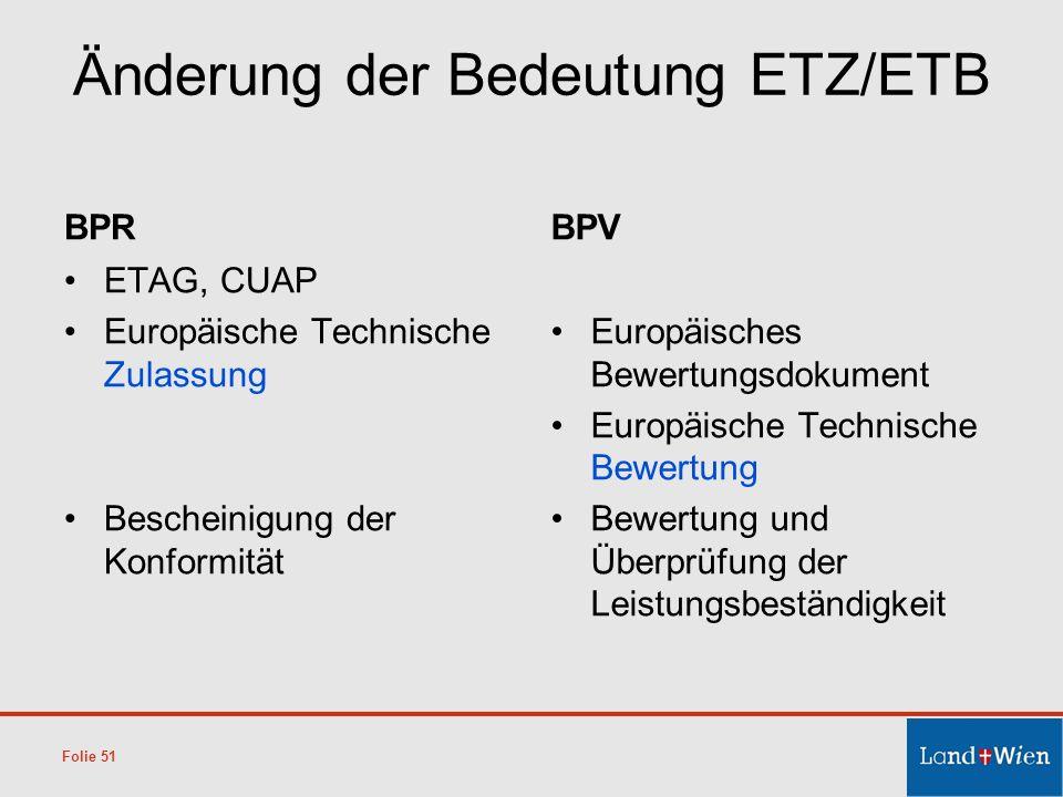 Änderung der Bedeutung ETZ/ETB BPR ETAG, CUAP Europäische Technische Zulassung Bescheinigung der Konformität BPV Europäisches Bewertungsdokument Europ