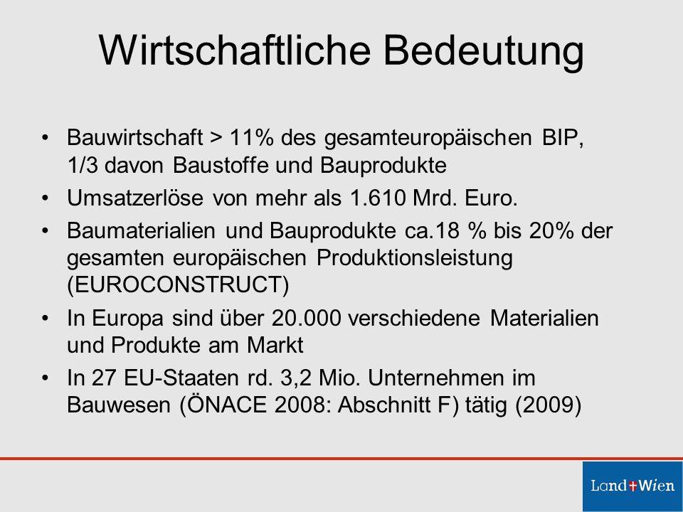 Wirtschaftliche Bedeutung Bauwirtschaft > 11% des gesamteuropäischen BIP, 1/3 davon Baustoffe und Bauprodukte Umsatzerlöse von mehr als 1.610 Mrd. Eur