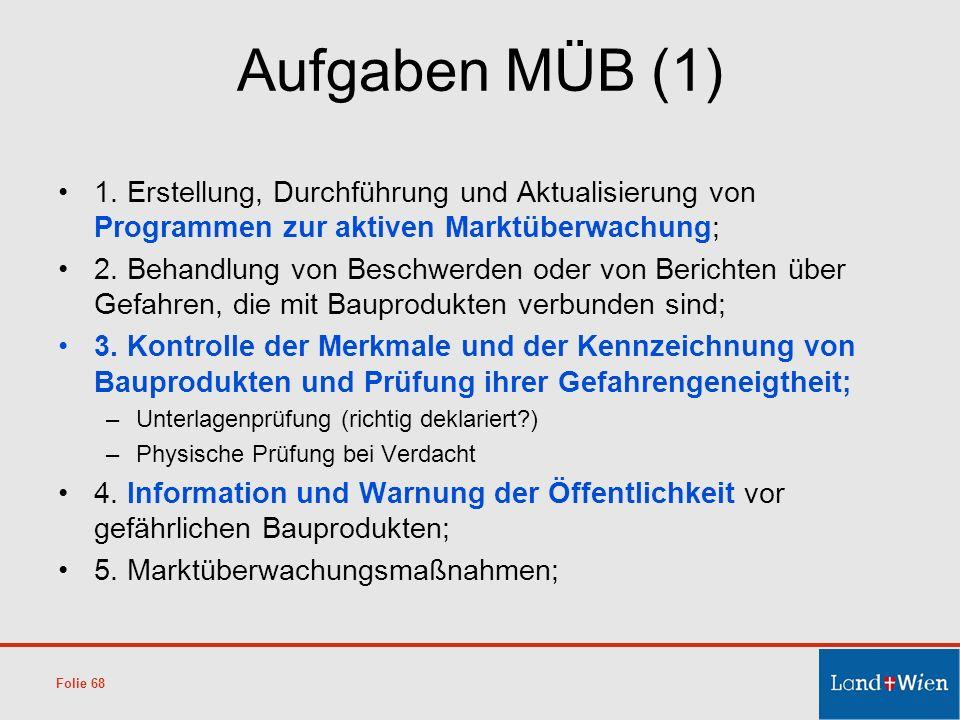 Aufgaben MÜB (1) 1. Erstellung, Durchführung und Aktualisierung von Programmen zur aktiven Marktüberwachung; 2. Behandlung von Beschwerden oder von Be