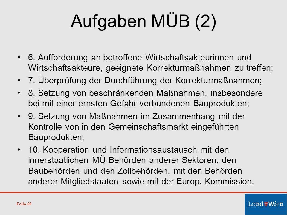 Aufgaben MÜB (2) 6. Aufforderung an betroffene Wirtschaftsakteurinnen und Wirtschaftsakteure, geeignete Korrekturmaßnahmen zu treffen; 7. Überprüfung