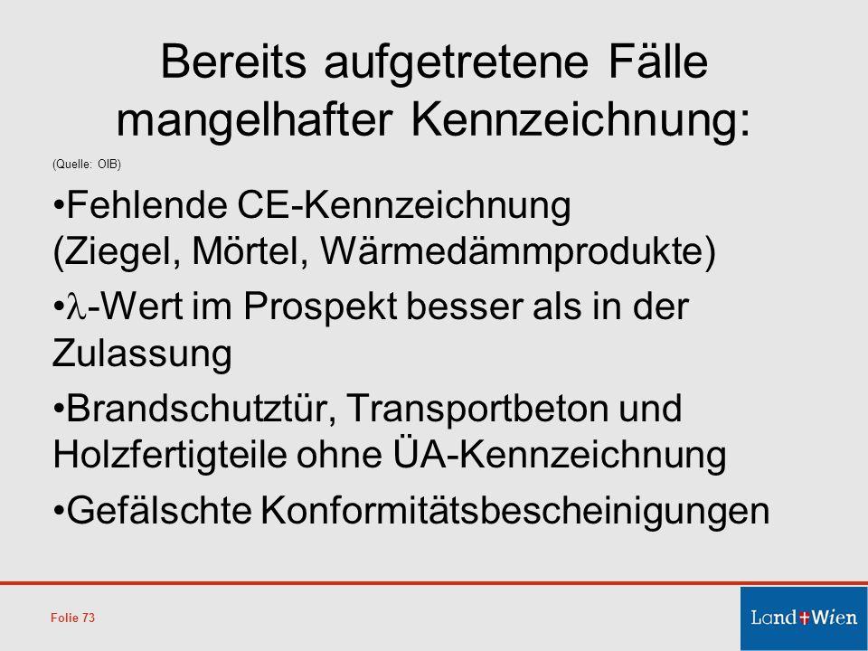 Bereits aufgetretene Fälle mangelhafter Kennzeichnung: (Quelle: OIB) Fehlende CE-Kennzeichnung (Ziegel, Mörtel, Wärmedämmprodukte) -Wert im Prospekt b