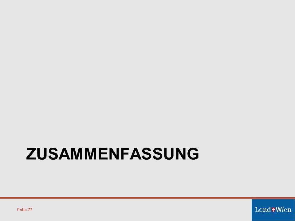 ZUSAMMENFASSUNG Folie 77