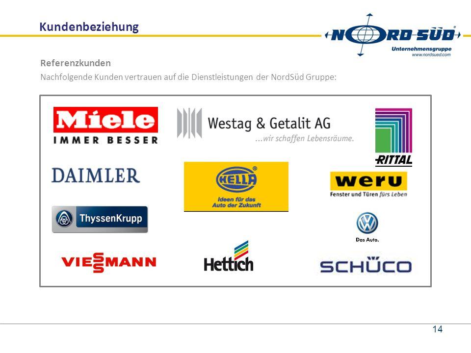 Referenzkunden Nachfolgende Kunden vertrauen auf die Dienstleistungen der NordSüd Gruppe: Kundenbeziehung 14