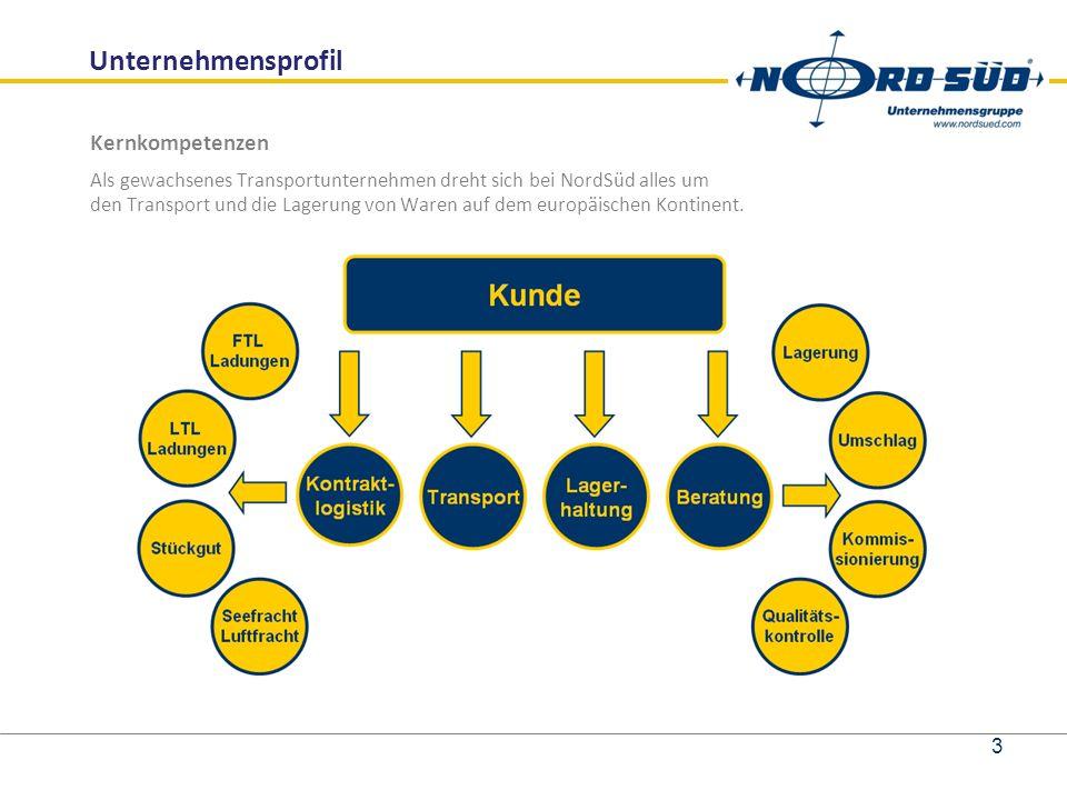 Kernkompetenzen Als gewachsenes Transportunternehmen dreht sich bei NordSüd alles um den Transport und die Lagerung von Waren auf dem europäischen Kontinent.