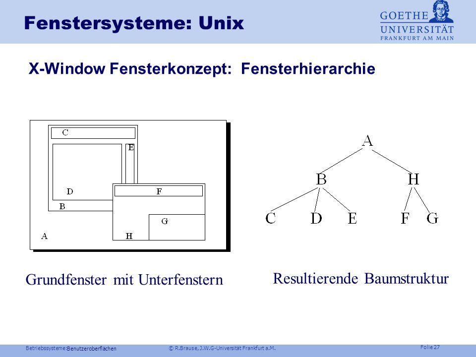 Betriebssysteme: © R.Brause, J.W.G-Universität Frankfurt a.M. Folie 26 Fenstersysteme: Unix X-Window: Konzept und funktionale Elemente Benutzeroberflä