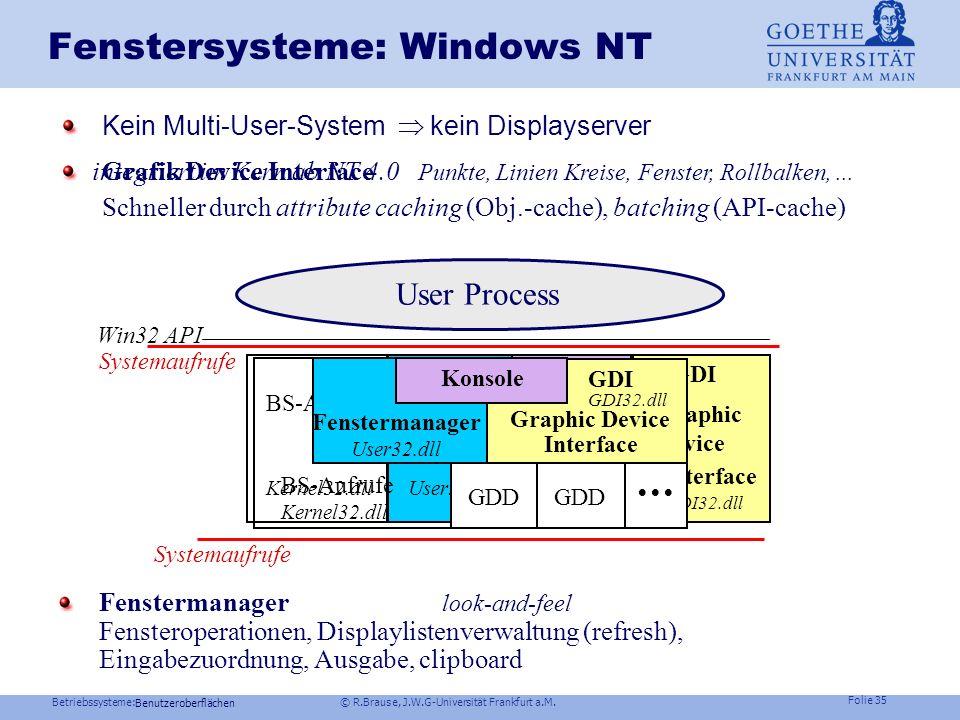 Betriebssysteme: © R.Brause, J.W.G-Universität Frankfurt a.M. Folie 34 Fenstersysteme: Windows NT Konzept der Multidokumentenschnittstelle Benutzerobe