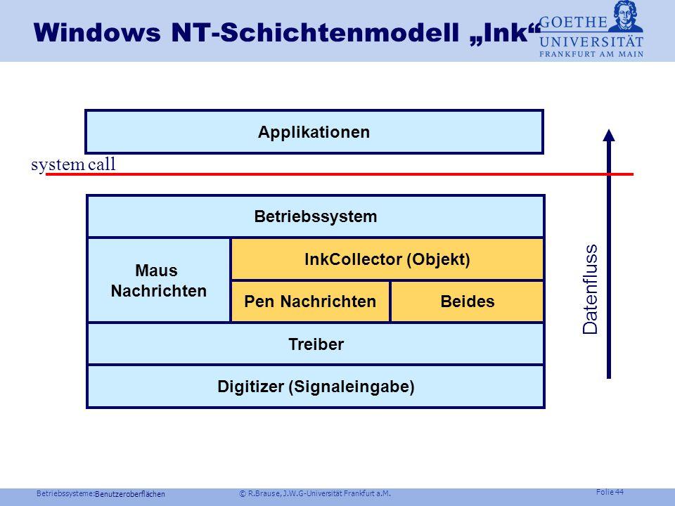 Betriebssysteme: © R.Brause, J.W.G-Universität Frankfurt a.M. Folie 43 Windows NT: Ink APIs Benutzeroberflächen