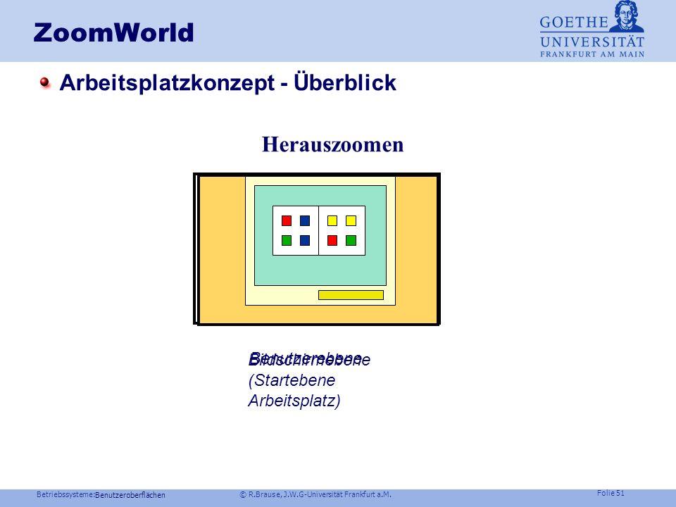 Betriebssysteme: © R.Brause, J.W.G-Universität Frankfurt a.M. Folie 50 Benutzeroberflächen Einführung ZoomWorld Schwarzes-Brett-Metapher University of