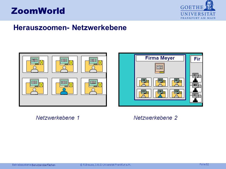 Betriebssysteme: © R.Brause, J.W.G-Universität Frankfurt a.M. Folie 51 Benutzeroberflächen ZoomWorld Arbeitsplatzkonzept - Überblick BenutzerebeneBild