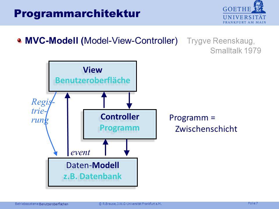 Betriebssysteme: © R.Brause, J.W.G-Universität Frankfurt a.M. Folie 6 z.B. Handschrifteneingabe Funktionale Struktur Implementierung GUI : z.B. ZoomWo