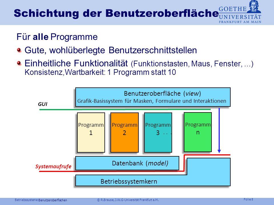 Betriebssysteme: © R.Brause, J.W.G-Universität Frankfurt a.M. Folie 7 Programmarchitektur MVC-Modell (Model-View-Controller) Trygve Reenskaug, Smallta