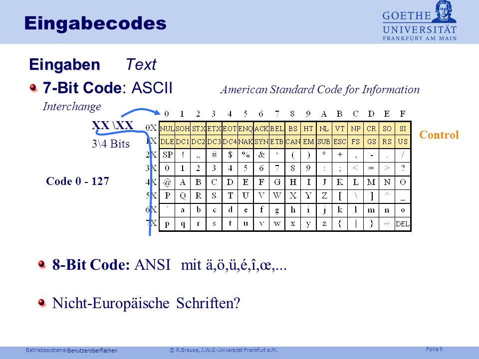 Betriebssysteme: © R.Brause, J.W.G-Universität Frankfurt a.M. Folie 8 Schichtung der Benutzeroberfläche Für alle Programme Gute, wohlüberlegte Benutze