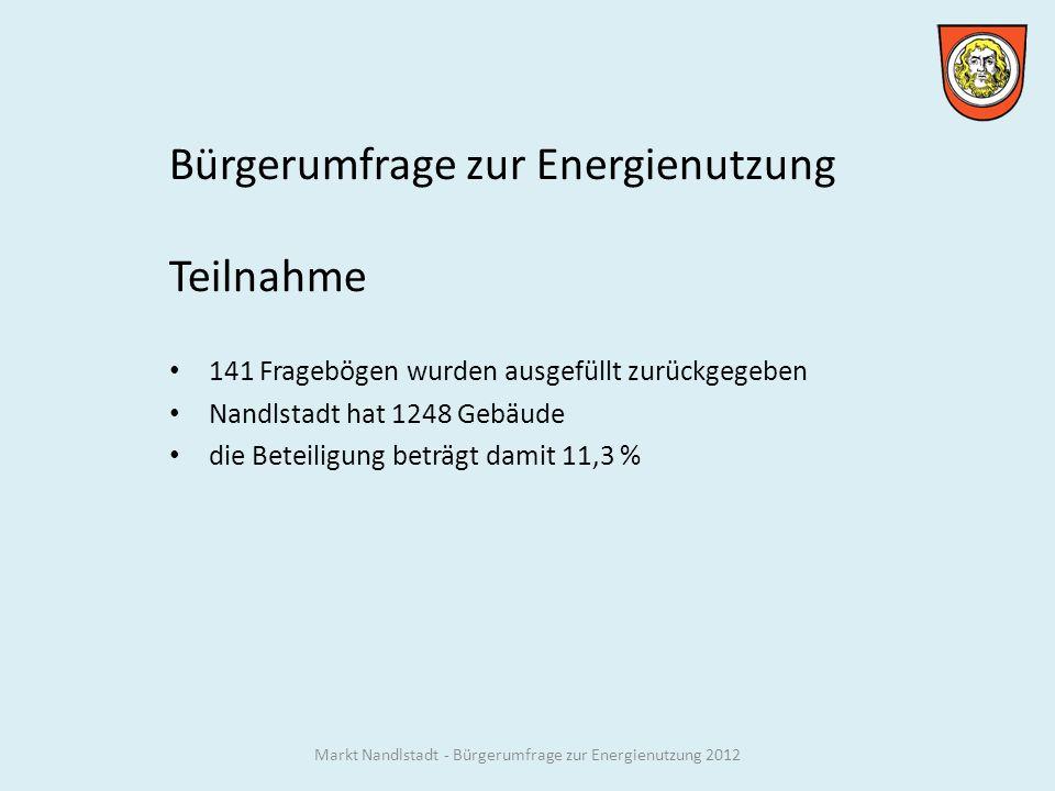 Markt Nandlstadt - Bürgerumfrage zur Energienutzung 2012 Bürgerumfrage zur Energienutzung Teilnahme 141 Fragebögen wurden ausgefüllt zurückgegeben Nandlstadt hat 1248 Gebäude die Beteiligung beträgt damit 11,3 %