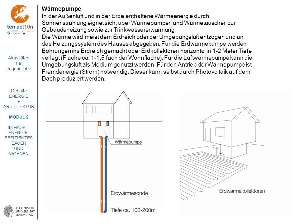 Aktivitäten für Jugendliche Debatte ENERGIE + ARCHITEKTUR MODUL 2 IM HAUS – ENERGIE- EFFIZIENTES BAUEN UND WOHNEN Wärmepumpe In der Außenluft und in d